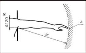 腕の安全距離 この場合は腕の安全距離になります。850mm以上離れていれば安全と規格では見なしています。