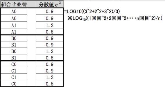 パターンに対して複数の結果2 並び替えを行い因子水準に割り当てる