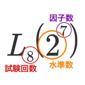 直交表の表示2