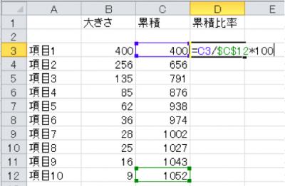 cumulative ratio